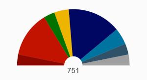 EP fördelning diagram